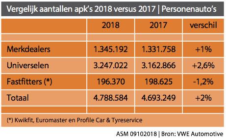 vergelijk_apk_persoon